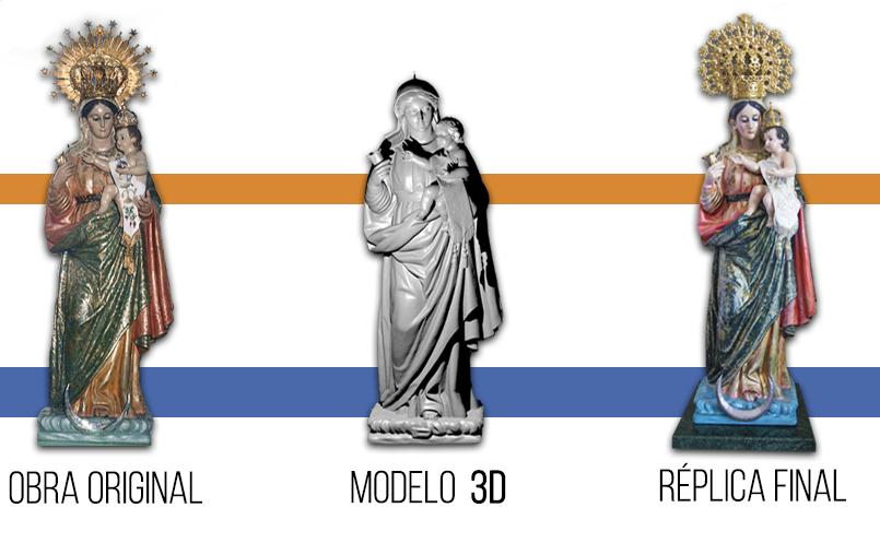 Obra original a modelo 3D - Virgen